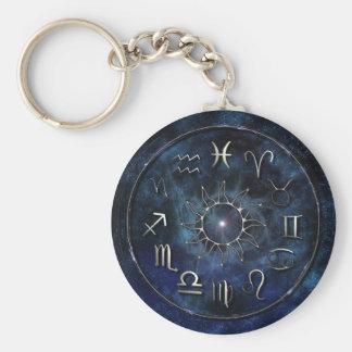 Zodiaco Llaveros Personalizados
