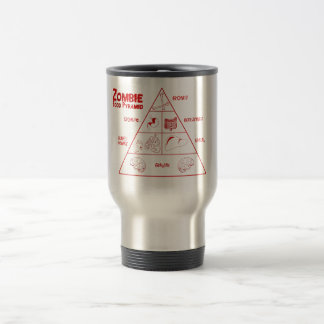 Zombie food pyramid 15 oz stainless steel travel mug
