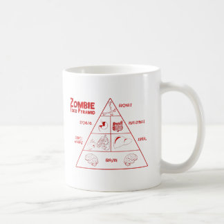 Zombie food pyramid classic white coffee mug