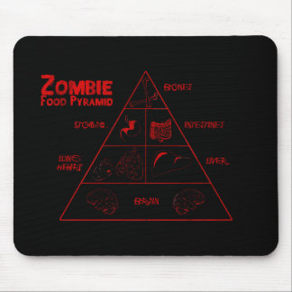 Zombie food pyramid mouse pad