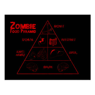 Zombie food pyramid post cards