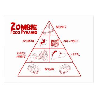 Zombie food pyramid postcards