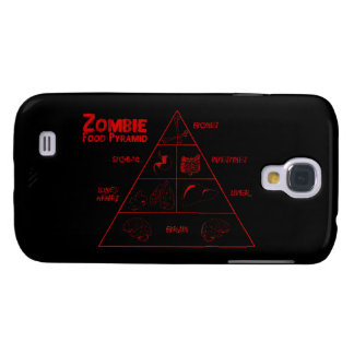 Zombie food pyramid samsung galaxy s4 cover