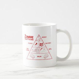 Zombie food pyramid taza