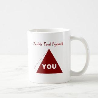 Zombie Food Pyramid Z Classic White Coffee Mug