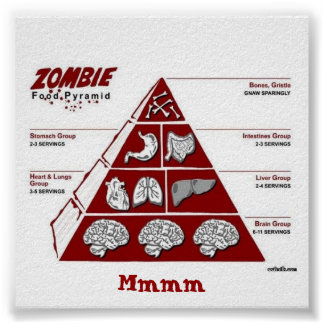 Zombie Food Pyrimid Poster
