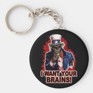 Zombie Uncle Sam Keychain