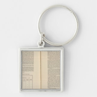 Zoological Geography continued Keychain