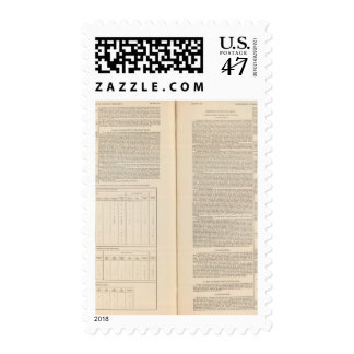 Zoological Geography continued Stamp