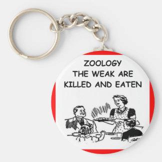 zoologista de la zoología del parque zoológico llavero personalizado