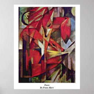 Zorros de Franz Marc Posters